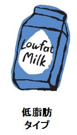 Starbucks low fat milk - スタバのミルクを豆乳・ブレべ・無脂肪乳に変更するカスタマイズと歴史も解説