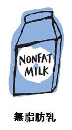 Starbucks non fat milk - スタバのミルクを豆乳・ブレべ・無脂肪乳に変更するカスタマイズと歴史も解説