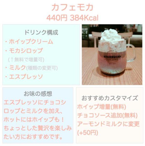スタバ【カフェモカ】カスタマイズ・カロリー・値段