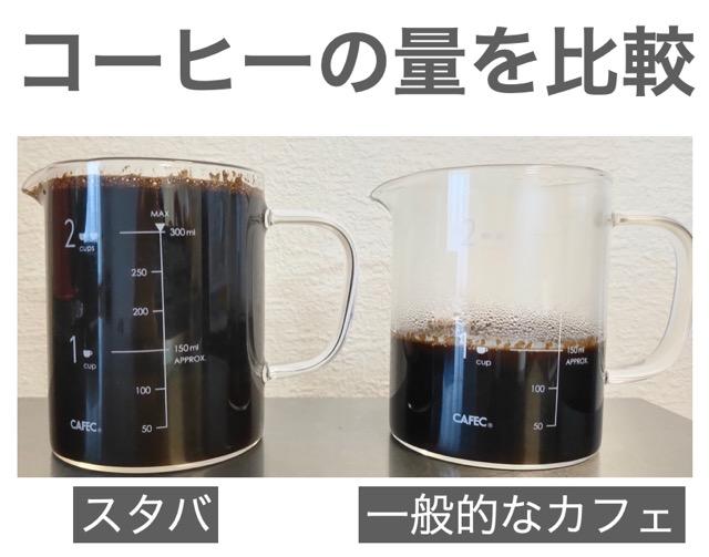 スタバのコーヒー量が多い