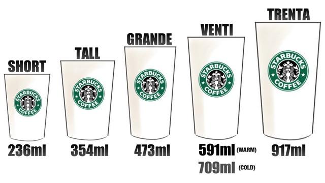 スタバのサイズは英語とイタリア語が使われている