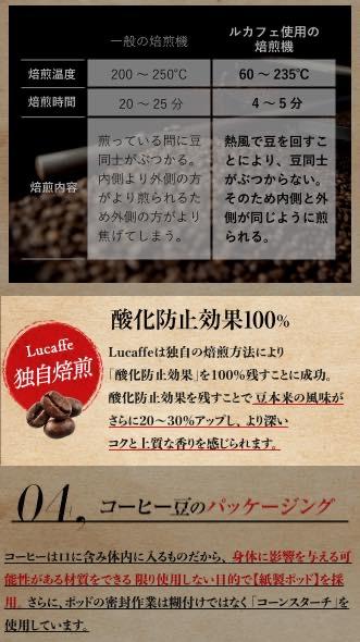 8b0c8ffaa70c0a6cfb4ce0ed5ec7d831 - ルカフェのコーヒーマシン(ピッコラ)カフェポッドの使い方と感想