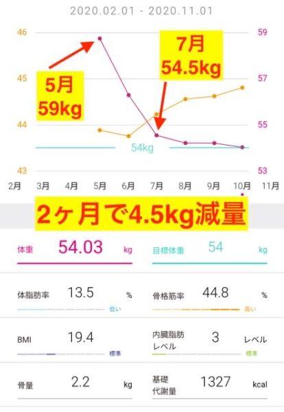 th Screenshot 2020 10 21 17 28 52 98 015ff0943d5fbf915dfe7b20096c7e1f 414x600 - コーヒーダイエットは本気で痩せる|減量効果と結果をブログで公開