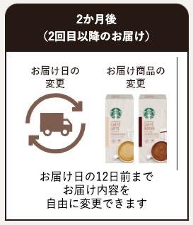 d5d2f4a915c1c566796abedf1b5cc790 - スタバのプレミアムミックスが美味しくてVIAよりお得!コーヒーもお店より安い