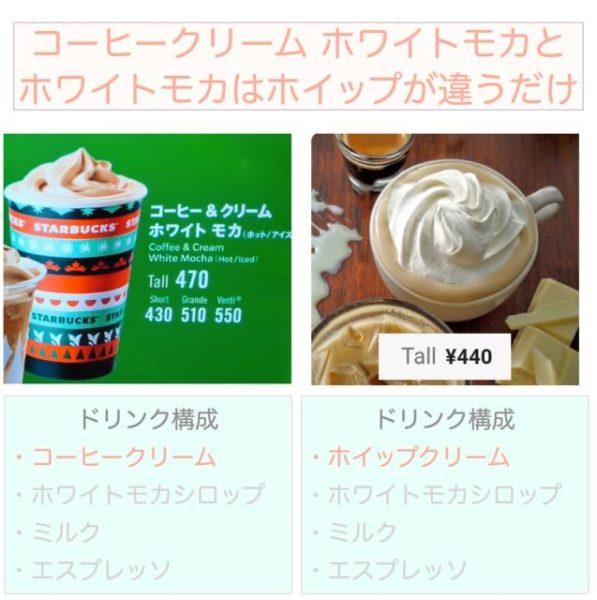 コーヒークリームホワイトモカを30円お得に飲む裏技