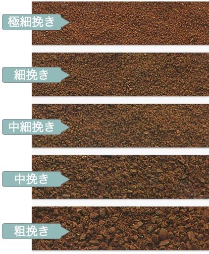 th How the coffee beans are ground - コーヒー豆の種類や味の違い|お気に入りの豆を探すたった1つのコツ