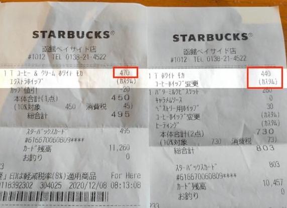 th IMG202012080193009 - スタバ【コーヒークリームホワイトモカ】カスタマイズ・カロリー