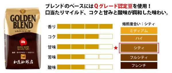 加藤珈琲店の人気コーヒー豆「ゴールデンブレンド」