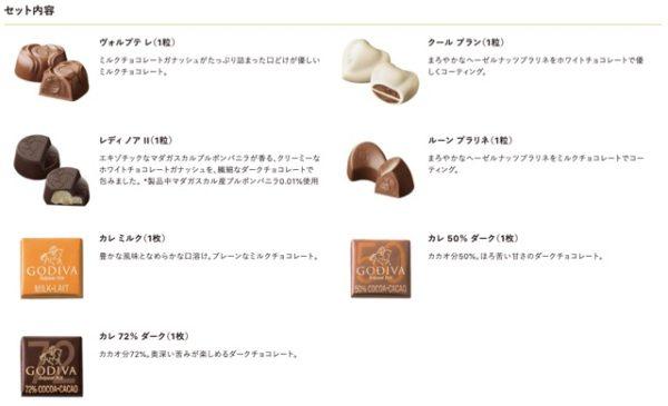 ゴディバゴールドコレクションの中のチョコレートの種類一覧