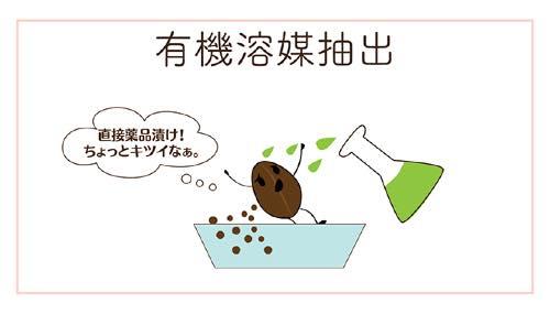 デカフェコーヒー豆作り方 有機溶媒